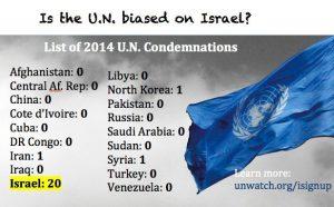 2014 UN bias against israel