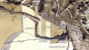 Water system of City of David