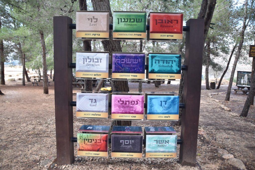 Shiloh Jan 2020 Israel Tour Group with John DeLancey & BIMT
